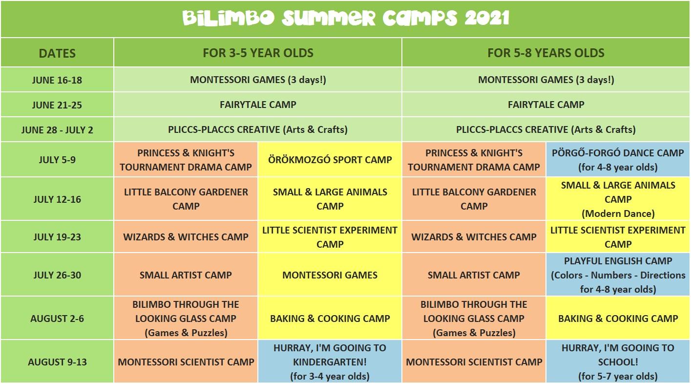 Bilimbo Naphegy nyári táborok 2021